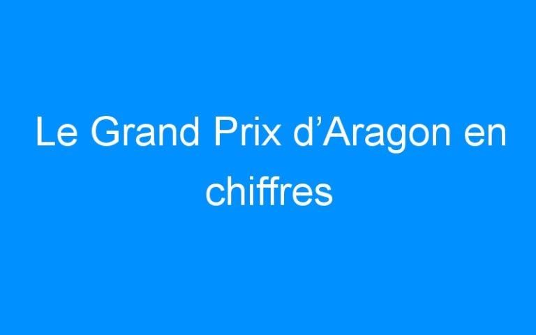 Le Grand Prix d'Aragon en chiffres
